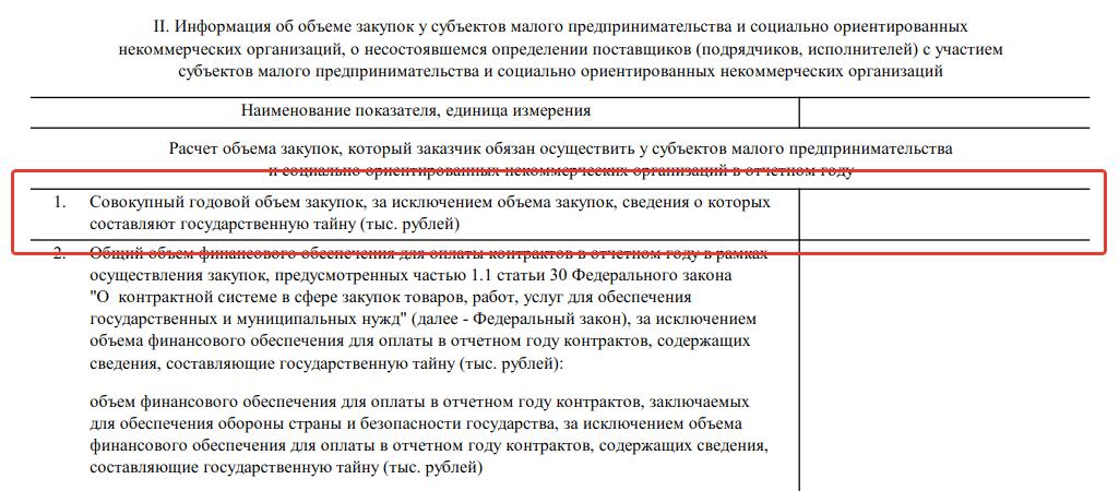 Инструкция по заполнению отчета по СМП