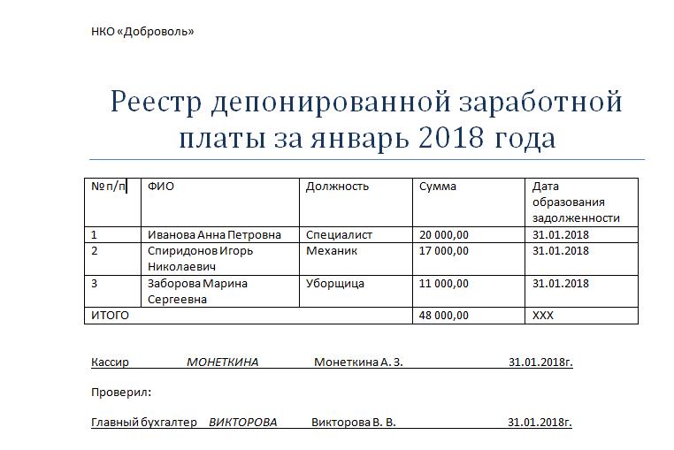 Как вести учет депонированной зарплаты пример реестра