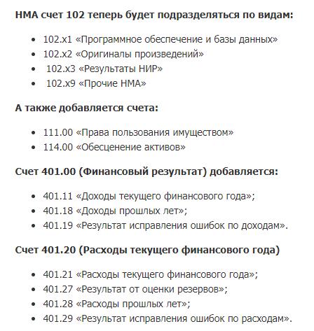 Новый план счетов и КОСГУ
