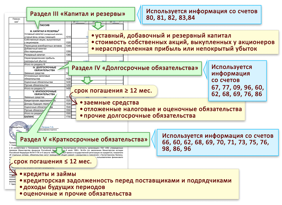 Пример заполненной формы